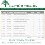 Konačna rang lista utvrdjena je 3.11.2014. na sastanku Upravnog Odbora Agović Fondacije